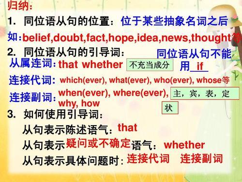 同位语从句先行词口诀,同位语从句的基本结构成分