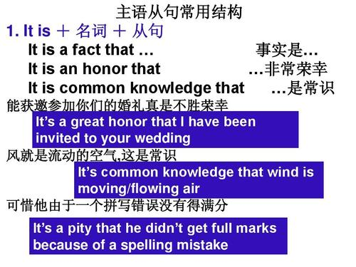 主语从句结构及用法,主语从句思维导图