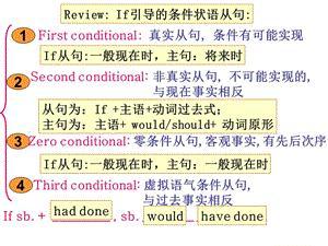 if引导的条件状语从句主将从现